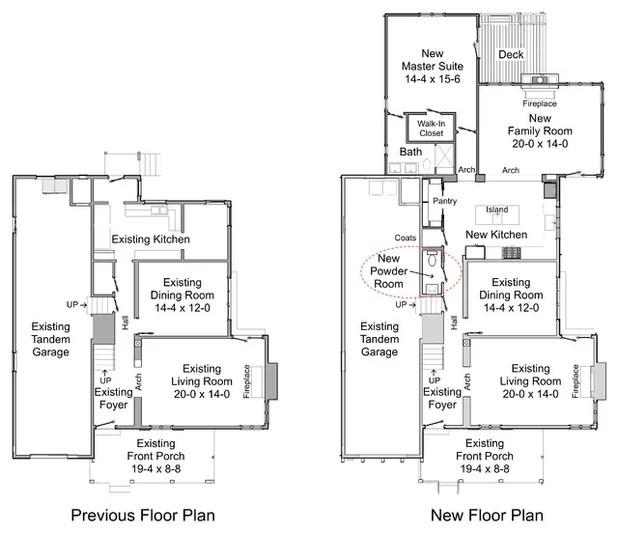 Key Measurements to Help You Design a Powder Room