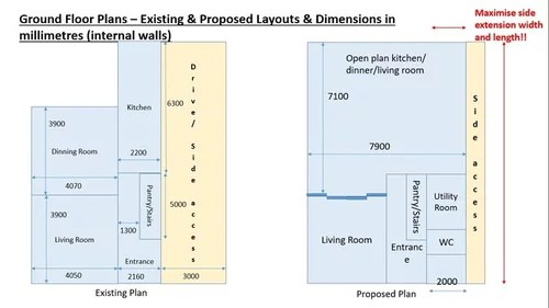open plan kitchen dining living room plans images of small designs diner layout as it can be seen we are planning for a big area with sliding doors to connect the front