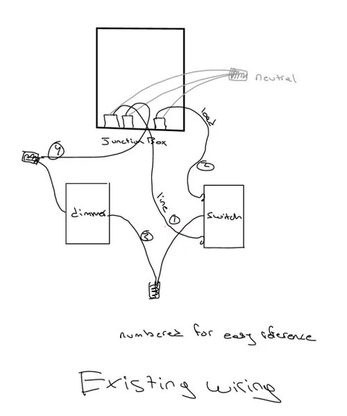 Installing a light dimmer, issue with wiring diagram