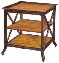 Theodore Alexander Forest Pines Accent Table - Tropical ...