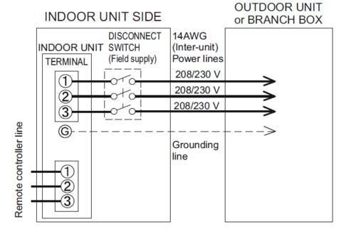Disconnect For Fujitsu Mini Split Indoor Unit Slim Duct Type