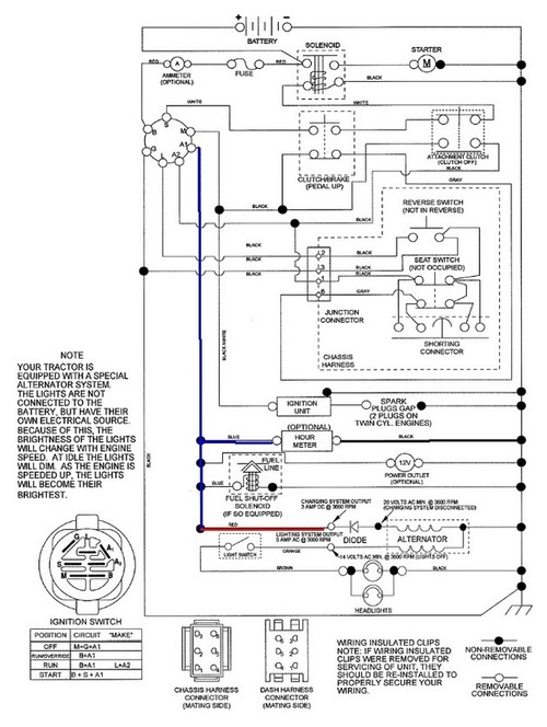 Hobbs Hour Meter Wiring Diagram : 31 Wiring Diagram Images
