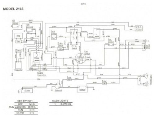 Wiring Diagram For Cub Cadet Model 2166