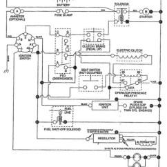 Craftsman Dyt 4000 Wiring Diagram 36 Volt Lifepo 40 A Gt6000 Electrical Problem
