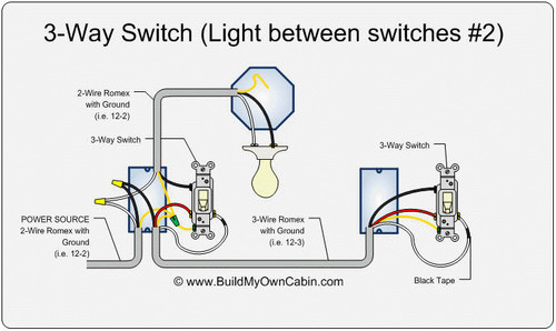two way light switch wiring diagram wiring diagram 3 way switch wiring diagram variation 5 electrical