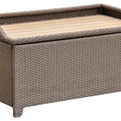 Huntington Sectional Sofa Sofaer 1999 Wicker Resin/aluminum Patio Bench With Storage ...