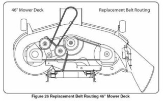 Belt routing idea for Rusty