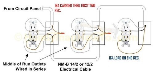 home design outlet wiring diagram series wiring outlets in series diagram at gsmx.co