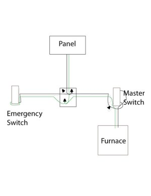 Need help wiring an Furnace Emergency Switch