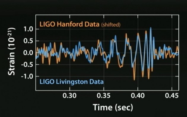 screenshot-ligo-664x417
