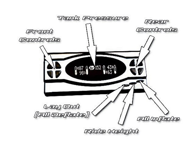 2002 Chevy Avalanche Engine Compartment Diagram Html