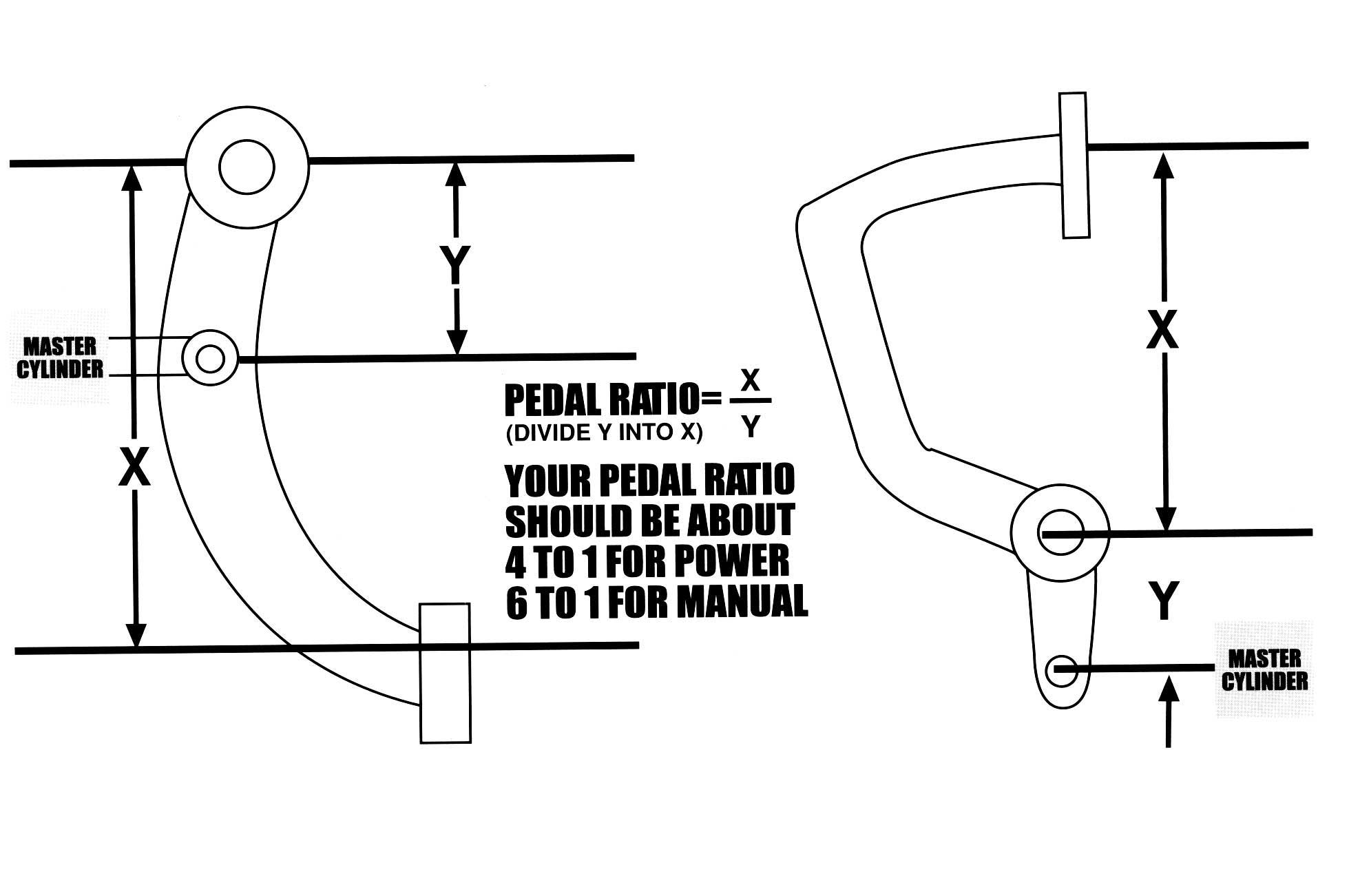 Selecting & Installing Brake System Components