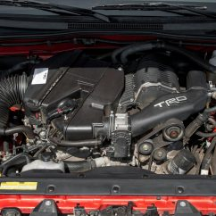 Toyota Yaris Trd Supercharger Kit New Sportivo 2017 2015 Tacoma Pro Supercharged Review First Test Motor 33 35
