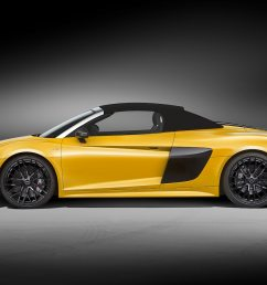 2017 audi r8 spyder first look review type in addition 2016 audi r8 price on 2003 ford focus engine diagram [ 2048 x 1360 Pixel ]