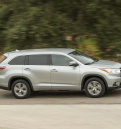 2015 toyota highlander reviews and rating motor trend 5 6 [ 1360 x 903 Pixel ]