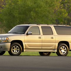 2007 Chevy Yukon Reviews 1993 Jeep Cherokee Radio Wiring Diagram 2006 Gmc Xl 2500 And Rating Motor Trend