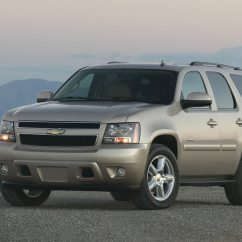 2007 Chevy Yukon Reviews 1985 Silverado Stereo Wiring Diagram Chevrolet Tahoe And Rating Motor Trend