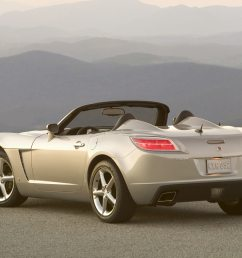 2007 saturn sky reviews research sky prices specs motortrend 2007 saturn sky engine diagram [ 1360 x 903 Pixel ]