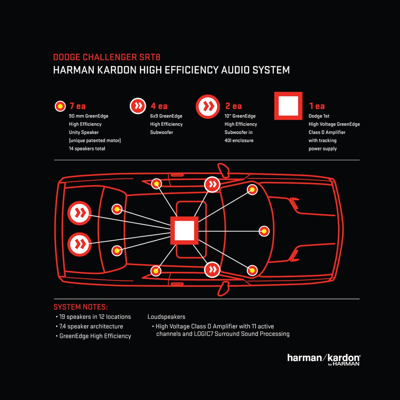 2016 dodge journey wiring diagram 99 ford ranger xlt radio premium 18 speaker sterio system with hellcat srt