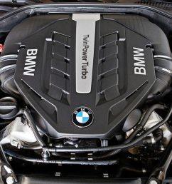 2013 bmw 750li engine bmw 750 engine diagram bmw wiring diagrams 2012 bmw [ 1360 x 850 Pixel ]