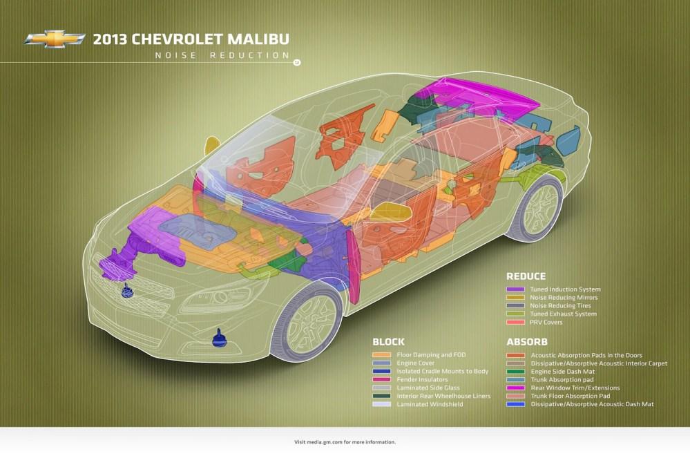 medium resolution of 2013 chevrolet malibu ltz