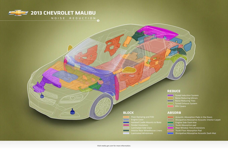 hight resolution of 2013 chevrolet malibu ltz