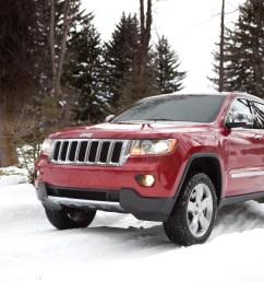 2013 jeep grand cherokee [ 1360 x 903 Pixel ]