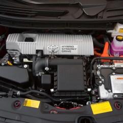 All New Camry Type V Harga Velg Grand Avanza Veloz Related Keywords & Suggestions For 2013 Prius Engine