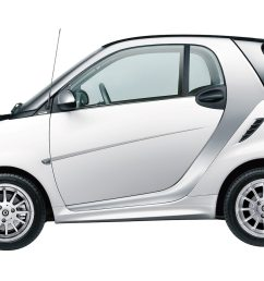 2013 smart fortwo passion coupe [ 1360 x 906 Pixel ]