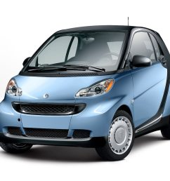 smart car fuse box for sale wiring library 2013 smart fortwo pure coupe [ 1360 x 906 Pixel ]