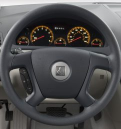 2008 saturn outlook xe fwd suv steering wheel 2008 saturn outlook reviews and rating motor trend [ 1280 x 960 Pixel ]