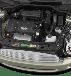 mini cooper fuse box c230 kompressor engine compartment diagram c280 engine [ 1360 x 903 Pixel ]