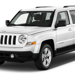 2013 jeep patriot reviews and rating motor trend 23 47 [ 1360 x 903 Pixel ]