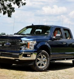 2018 ford f 150 reviews and rating motor trend 52 198 [ 1360 x 906 Pixel ]