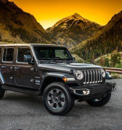 2018 jeep wrangler [ 1360 x 906 Pixel ]