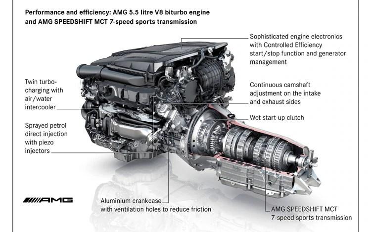 new mercedes amg twin turbo v 8 more efficient provides 125 lb ft more torque [ 1190 x 744 Pixel ]