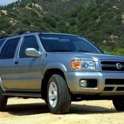Toyota Grand New Veloz 1.5 Head Unit Recall Roundup Steering Risk In Nissan Pathfinders