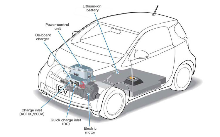 Aston Martin Readying Electric Cygnet For Production