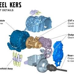 wrg 2570 22r engine diagramtoyota 22r engine diagram flywheel 1 [ 1360 x 850 Pixel ]
