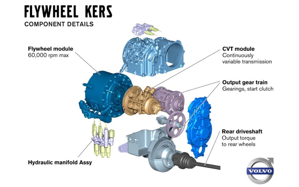 medium resolution of wrg 2570 22r engine diagramtoyota 22r engine diagram flywheel 1