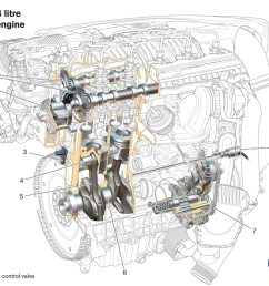 volvo 2 4 engine diagram data schematic diagram volvo 2 4 engine diagram [ 1360 x 850 Pixel ]