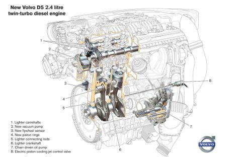small resolution of volvo 2 4 engine diagram data schematic diagram volvo 2 4 engine diagram
