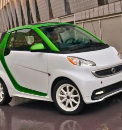 smart fortwo electric car motor pics smart fortwo tuning smart fortwo engine diagram 2015 smart fortwo [ 1360 x 850 Pixel ]