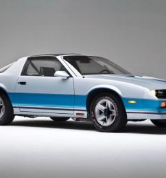 buyer u0027s guide 1982 1992 chevrolet camaro motortrendwiring diagram 85 camaro sport coupe 9 [ 1360 x 850 Pixel ]
