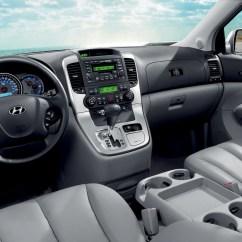 Grand New Avanza 1.5 G Limited Corolla Altis Video 2006 2012 Kia Sedona 2007 2008 Hyundai Entourage Minivans