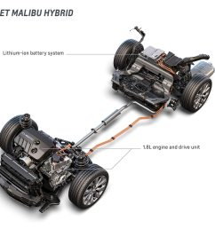 2016 chevrolet malibu hybrid comes to new york estimated at 45 mpg malibu car engine diagram [ 1360 x 903 Pixel ]