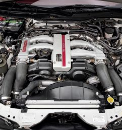 1990 1996 nissan 300zx engine 1990 1996 nissan 300zx buyer s guide motor trend classic 300zx engine [ 1360 x 903 Pixel ]