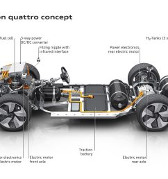 audi quattro diagram wiring diagram portal 2006 audi a4 quattro audi h tron quattro concept powertrain [ 1360 x 903 Pixel ]
