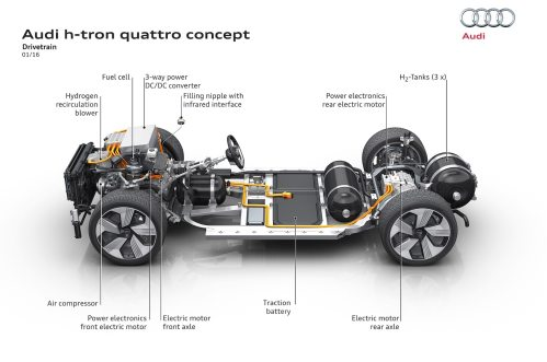 small resolution of audi quattro diagram wiring diagram portal 2006 audi a4 quattro audi h tron quattro concept powertrain
