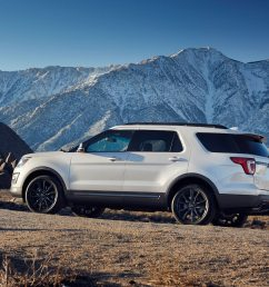 three decades of the ford explorer a look back at the suv s history motortrend [ 1360 x 903 Pixel ]